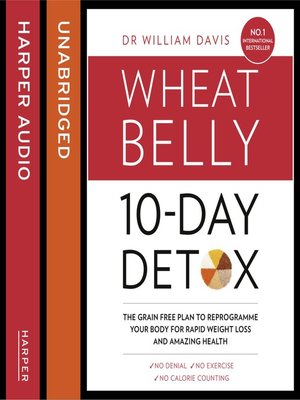 cover image of The Wheat Belly 10-Day Detox