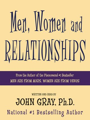 cover image of Men, Women and Relationships