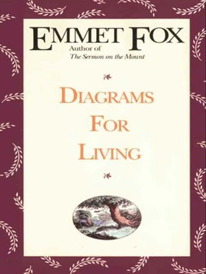 cover image of Diagrams for Living