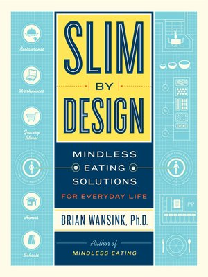 cover image of Slim by Design