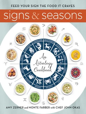 cover image of Signs and Seasons