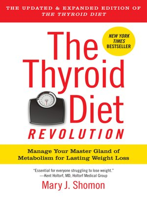 cover image of The Thyroid Diet Revolution