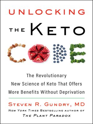cover image of Unlocking the Keto Code