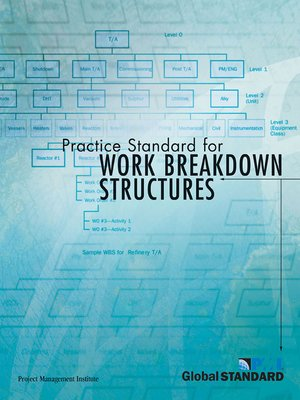 cover image of Practice Standard for Work Breakdown Structures