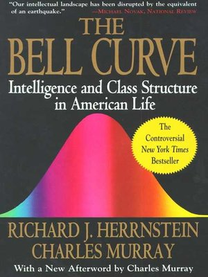 cover image of Bell Curve