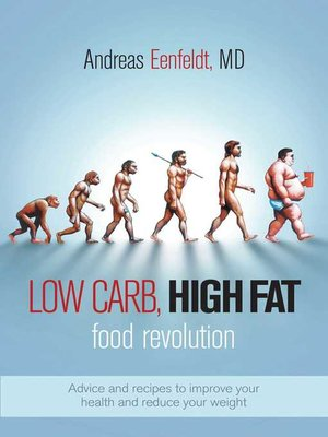 cover image of Low Carb, High Fat Food Revolution