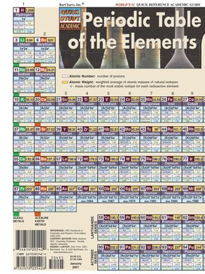 cover image of Periodic Table Advanced
