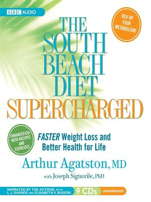 cover image of The South Beach Diet Supercharged