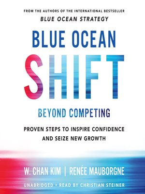 cover image of Blue Ocean Shift