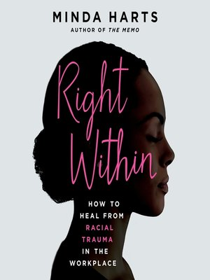 cover image of Right Within