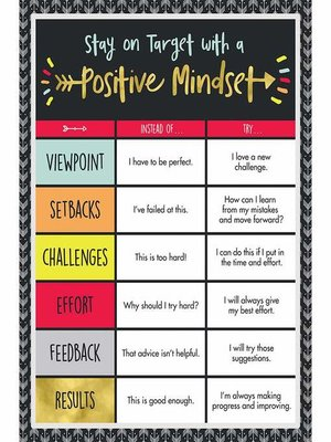 cover image of Aim High Positive Mindset