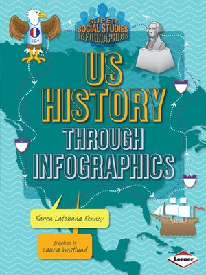 cover image of US History through Infographics
