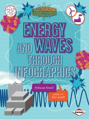 cover image of Energy and Waves through Infographics