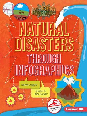 cover image of Natural Disasters through Infographics