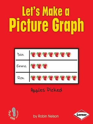 cover image of Let's Make a Picture Graph