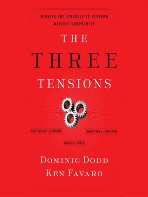 cover image of The Three Tensions