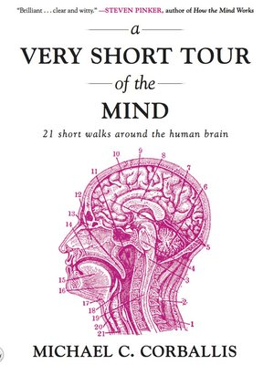 cover image of A Very Short Tour the Mind