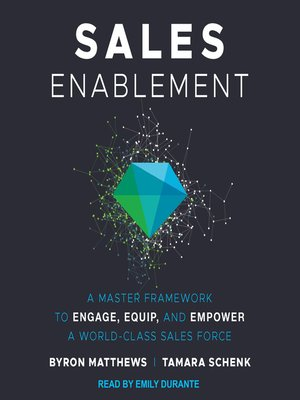 cover image of Sales Enablement