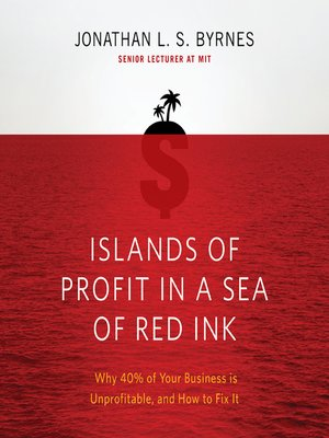 cover image of Islands of Profit in a Sea Red Ink