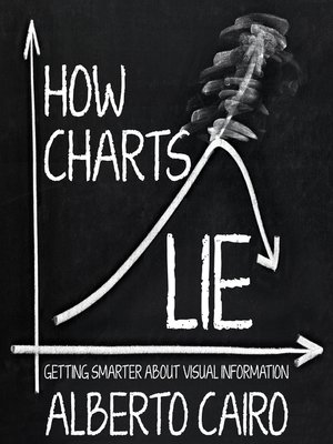 cover image of How Charts Lie