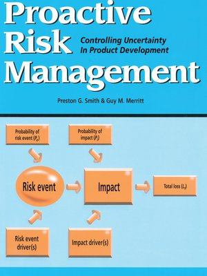 cover image of Proactive Risk Management