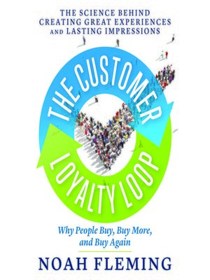 cover image of The Customer Loyalty Loop