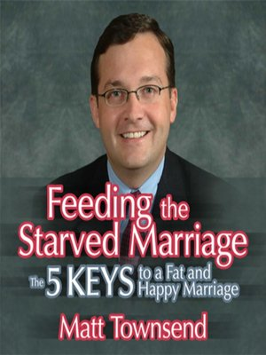 cover image of Feeding the Starved Marriage