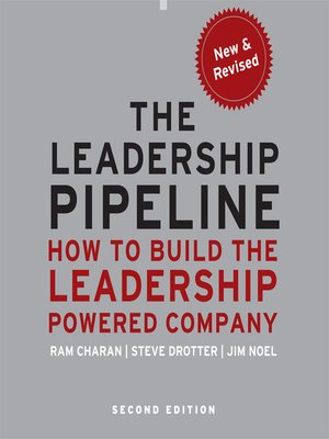 cover image of The Leadership Pipeline