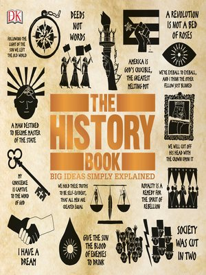 cover image of The History Book