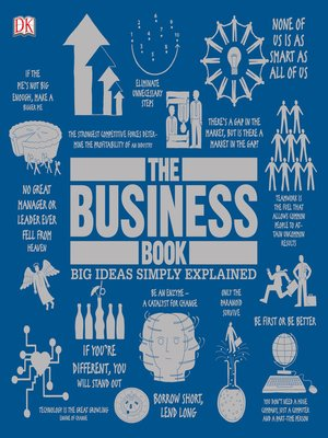 cover image of The Business Book