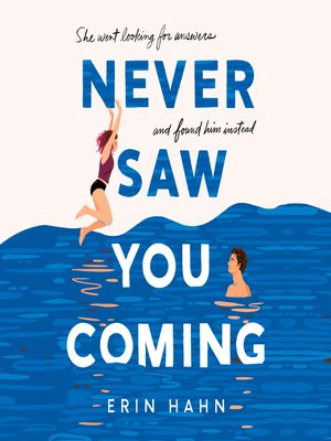 cover image of Never Saw You Coming