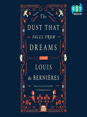 cover image of The Dust That Falls from Dreams