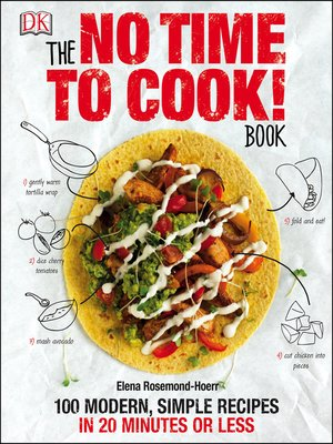 cover image of The No Time to Cook! Book
