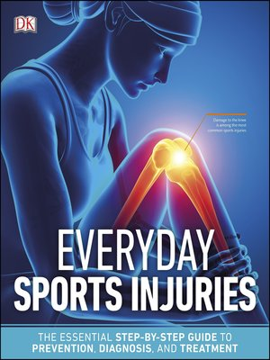 cover image of Everyday Sports Injuries