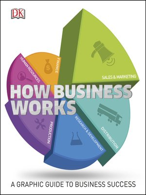 cover image of How Business Works