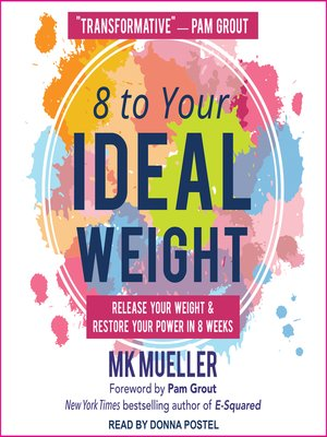 cover image of 8 to Your Ideal Weight
