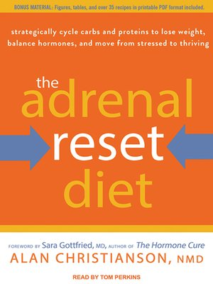 cover image of The Adrenal Reset Diet