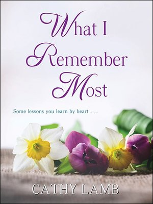 cover image of What I Remember Most