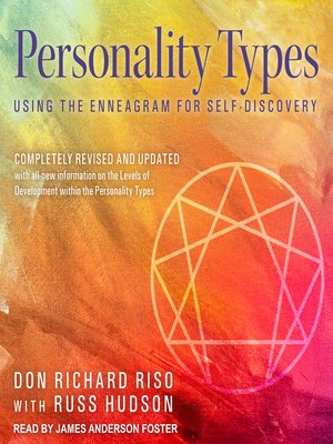 cover image of Personality Types