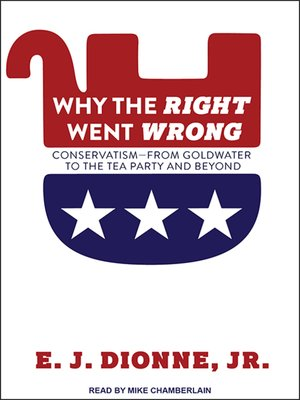 cover image of Why the Right Went Wrong