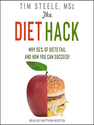 cover image of The Diet Hack