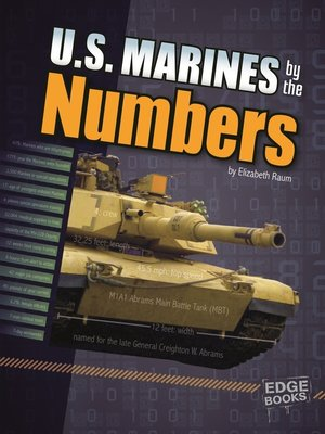 cover image of U.S. Marines by the Numbers