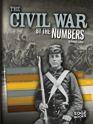 cover image of The Civil War by the Numbers