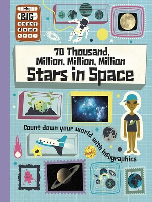 cover image of 70 Thousand Million, Million, Million Stars in Space