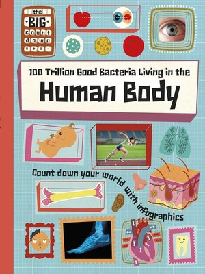 cover image of 100 Trillion Good Bacteria Living in the Human Body