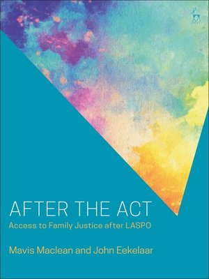 cover image of After the Act