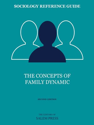 cover image of The Concepts of Family Dynamic