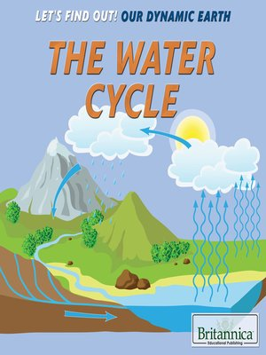 cover image of The Water Cycle