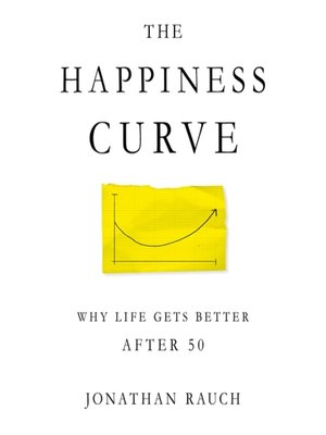 cover image of The Happiness Curve