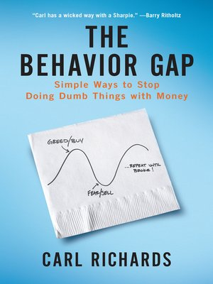 cover image of The Behavior Gap